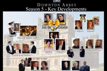 Downton-Abbey-Season-Five-Infographic