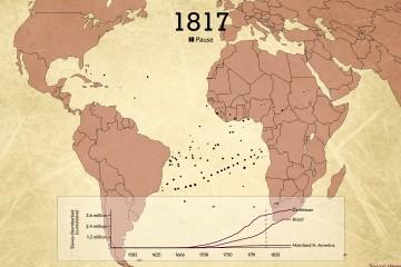 Atlantic-Slave-Trade-2-Minutes