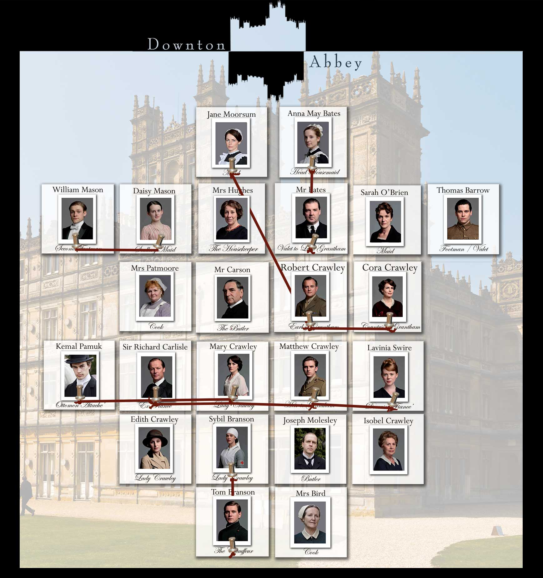 Downton Abbey Explained & Infographics