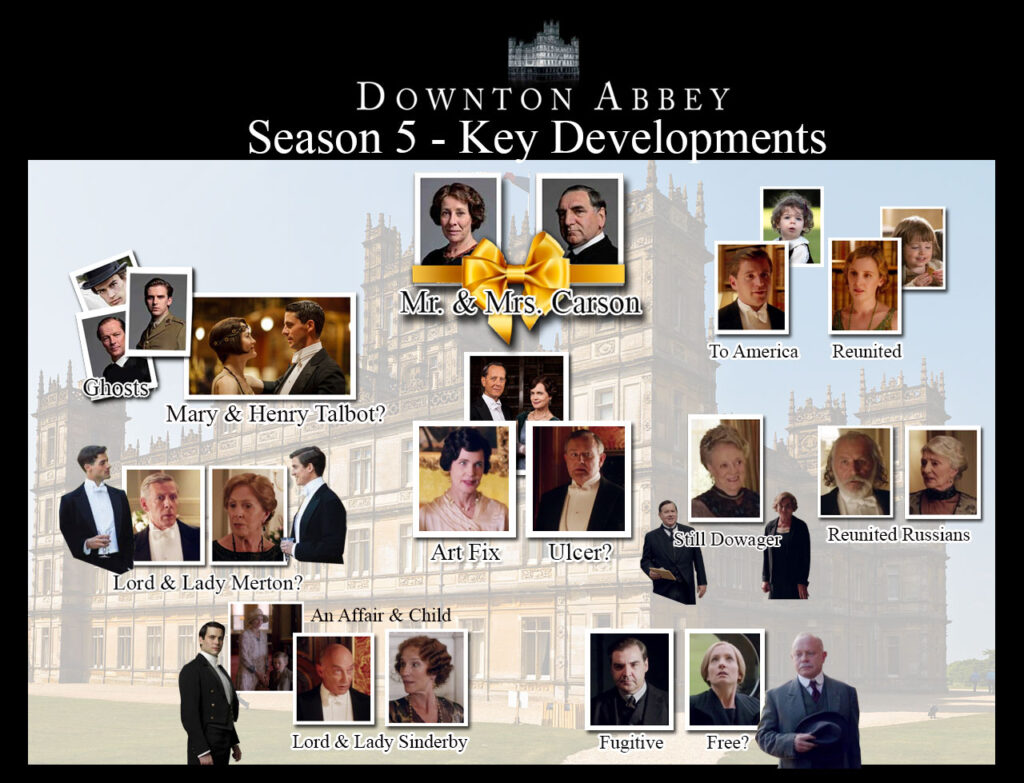 Downton-Abbey-Season-Five-Infographic
