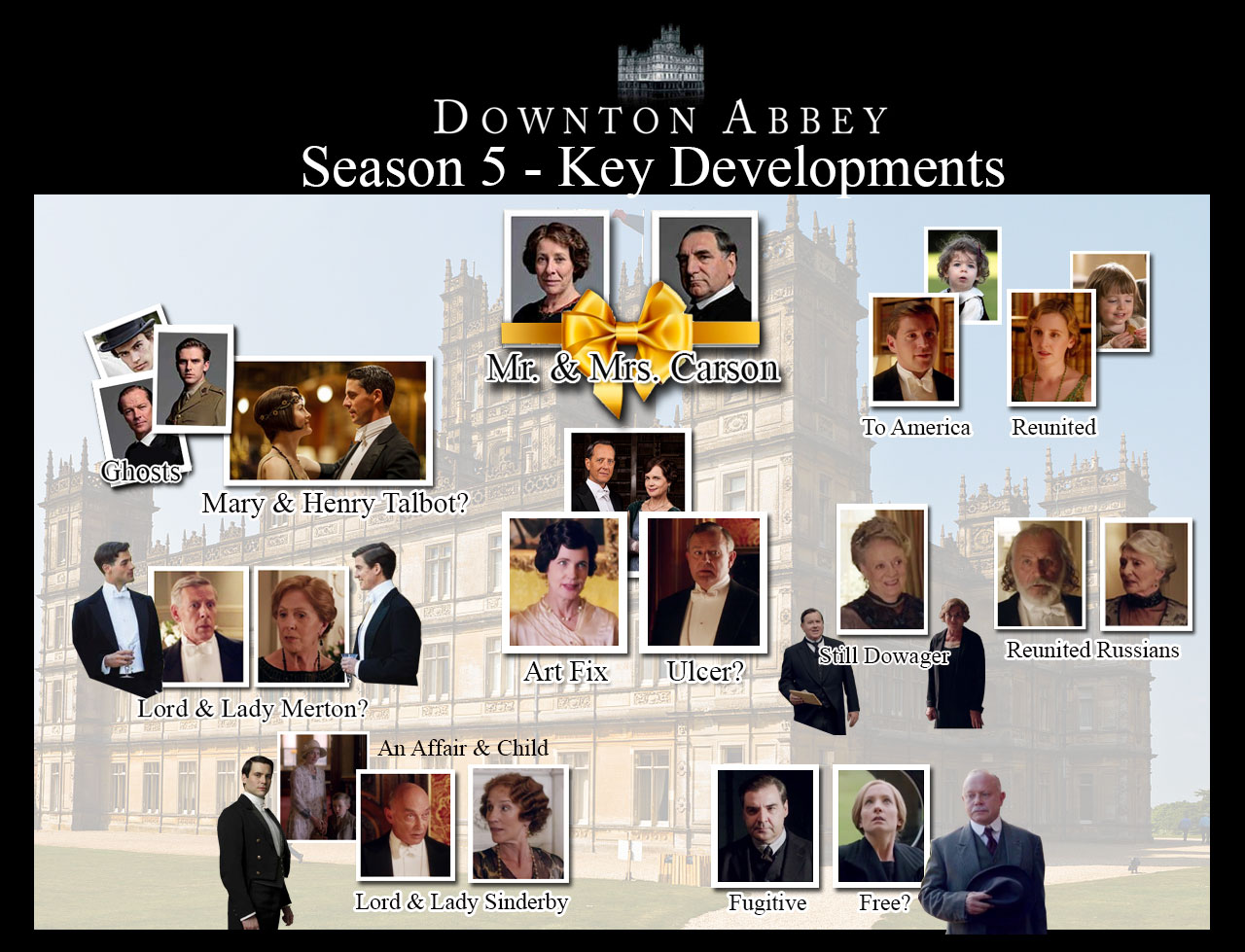 Downton abbey season five infographic taylor holmes inc for Couchtuner 02