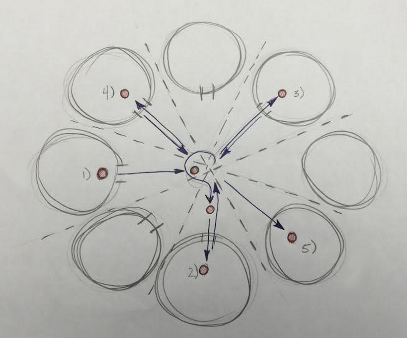 Coherence-diagram-2