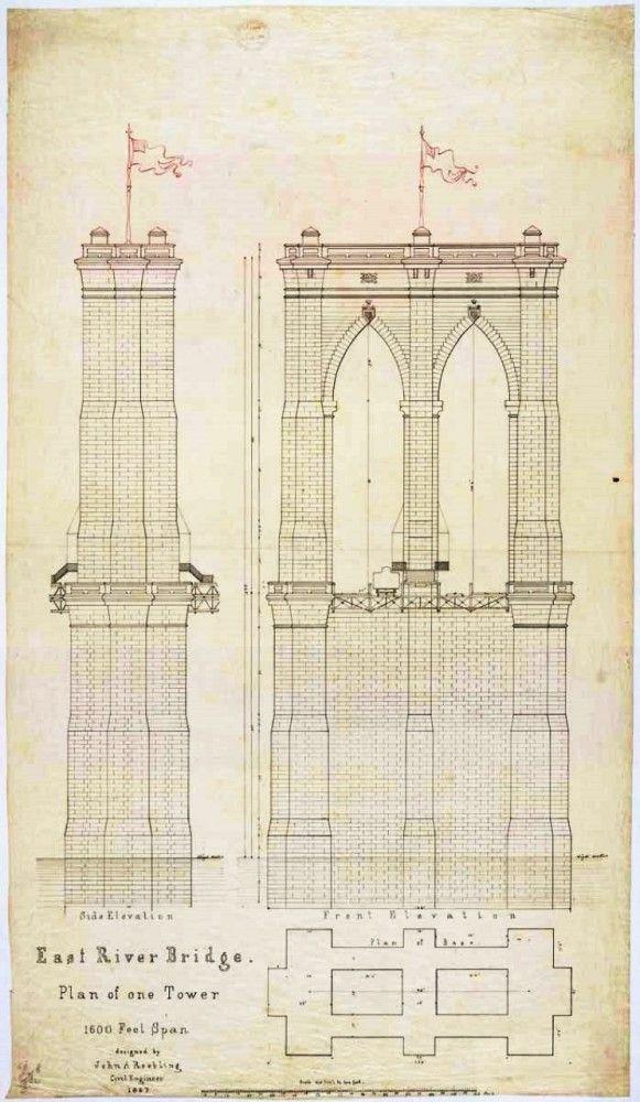 bridge-design