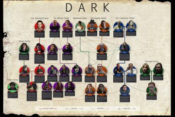 Dark Season 2 Family Tree Infographic Help