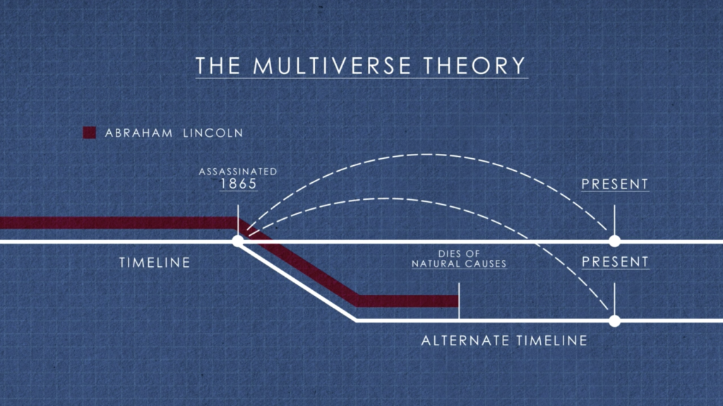 The History of Time Travel Recommendation